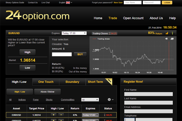 Options trading screen