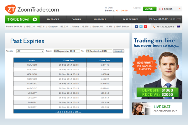 Titan trade binary options png