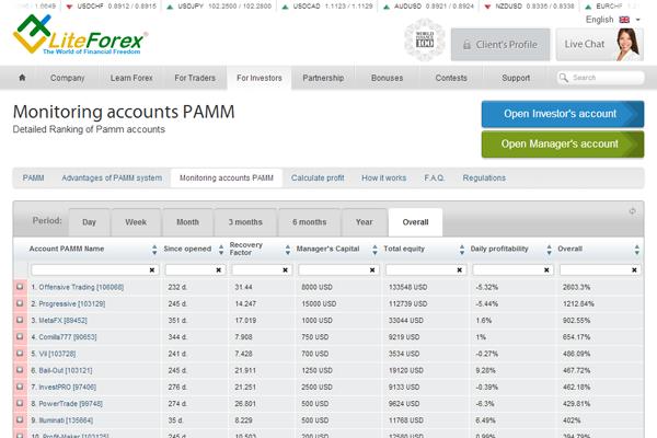 Lite forex trading platform