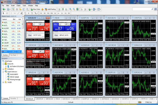 AxiTrader screen shot