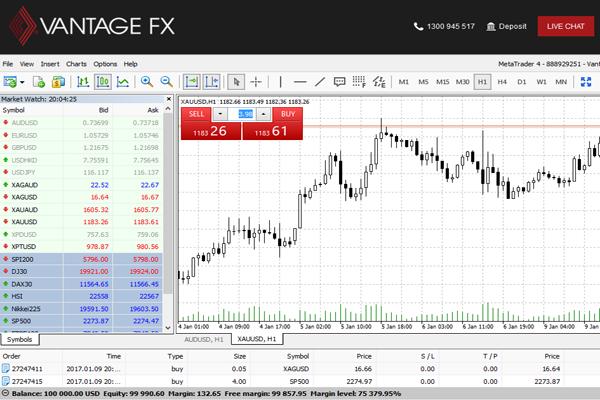 Vantage FX screen shot
