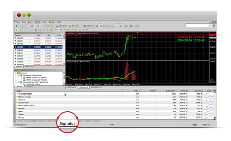 hotforex-indicators