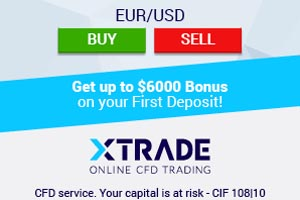 Guarantee Your First Trade! This Platform with Refund You if You Lose