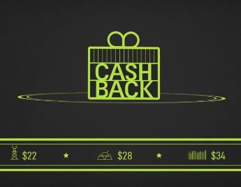 Claim Cashback with Every Trade and Earn Rewards
